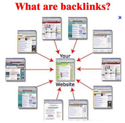 what-are-backlinks
